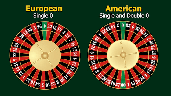 Differences Between European Roulette and American Roulette